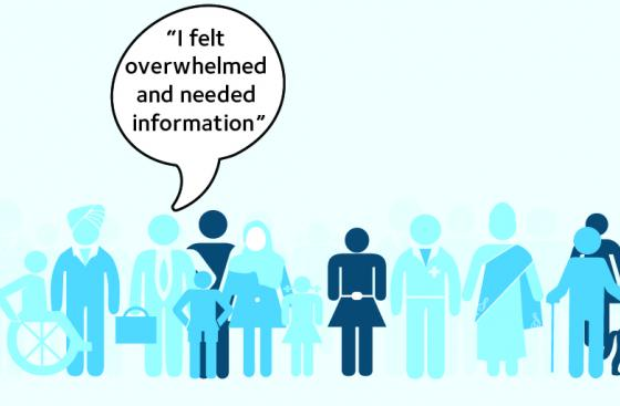 Infographic about why it's important to signpost people to the right information and support